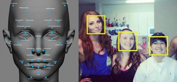 face recognition algorithm with highlighted faces